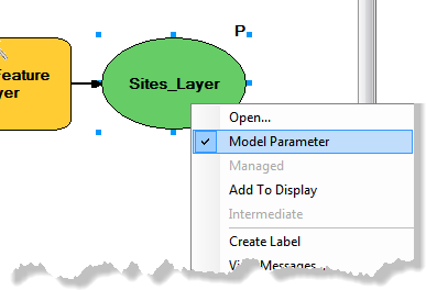 Making the output a model parameter.