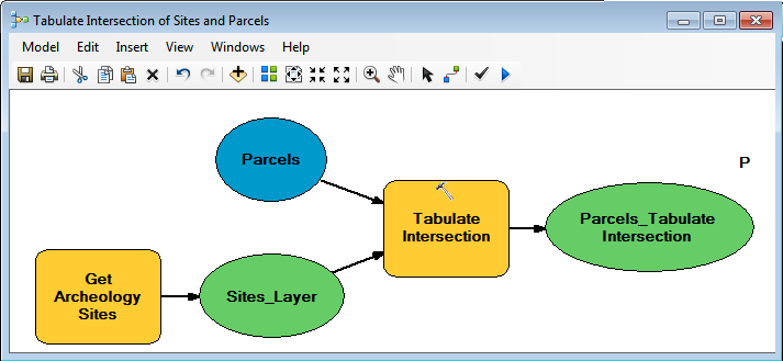 Tabulate Intersection of Sites and Parcels.