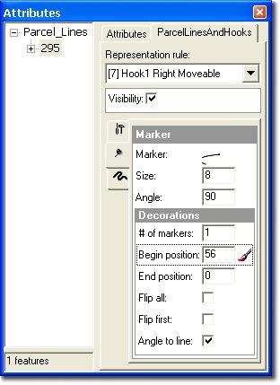 Hooks Ties Symbology - Figure 9