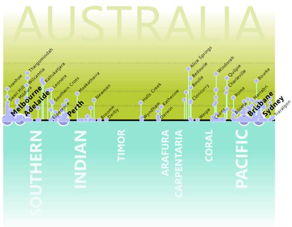 Infographic - Figure 1