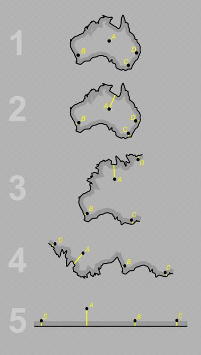 Infographic - Figure 3