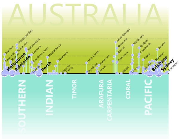 Infographic - Figure 10