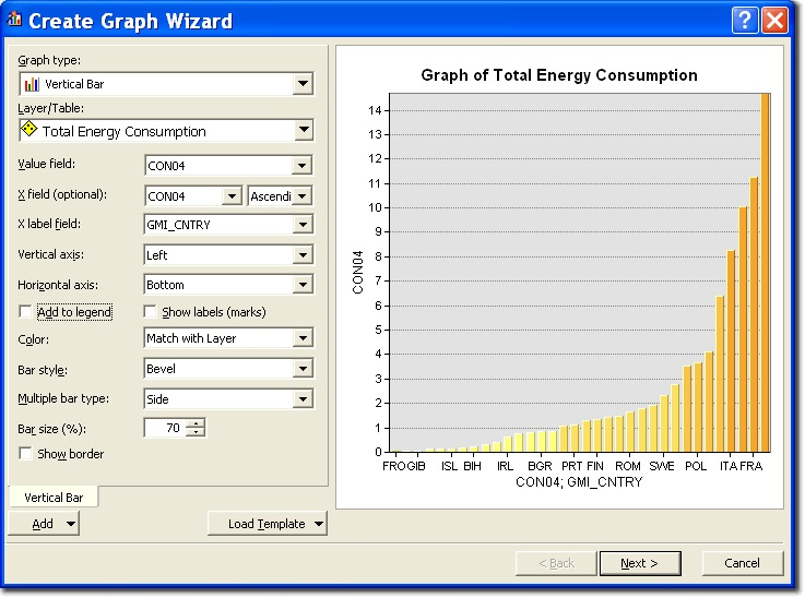 Graphs ArcMap - Figure 1