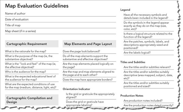 Checklist - Figure 4