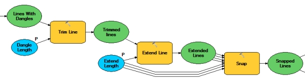 Cleaning up line data with geoprocessing