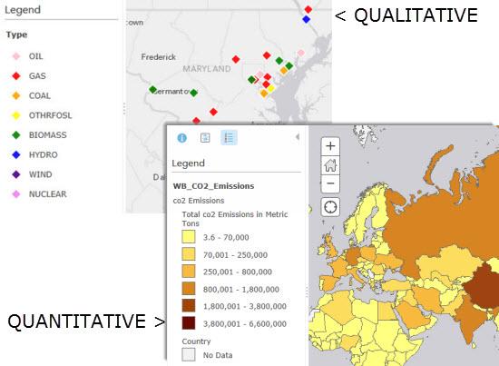 Qualitative versus Quantitative features