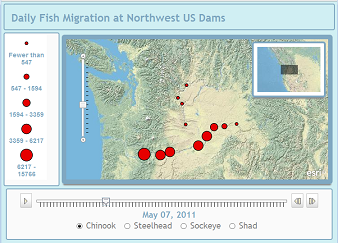 Daily Fish Migration at Northwest US Dams