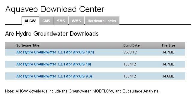 Aquaveo Download Center