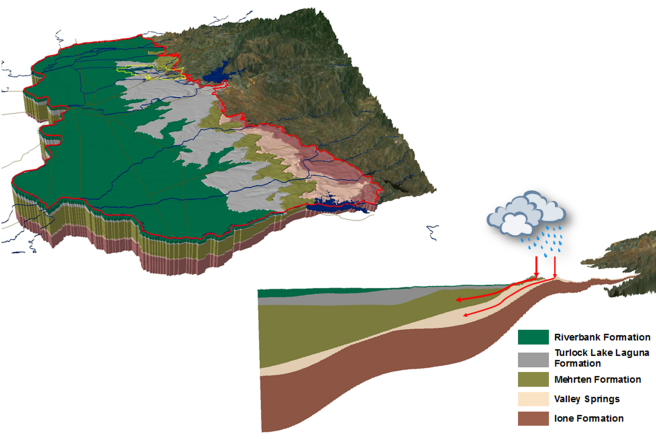 Hydrogeologic units in the SRM model.