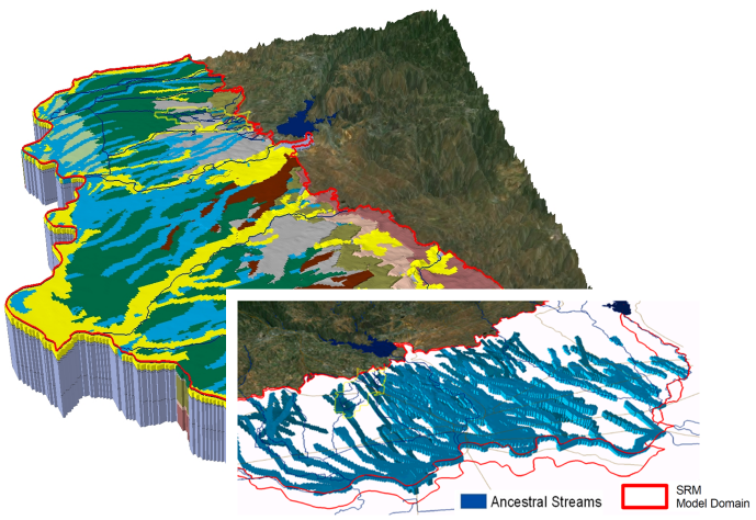 Ancestral streams in the SRM model.