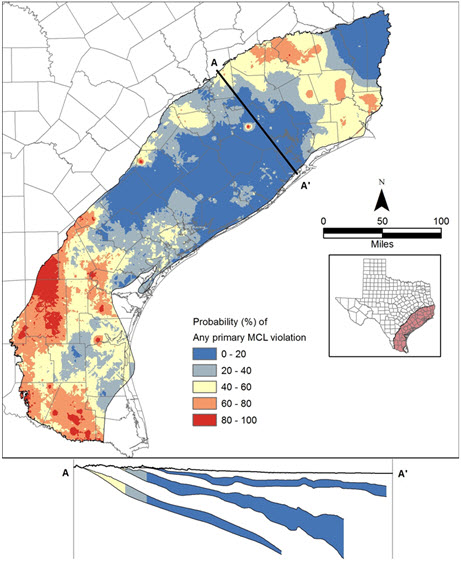 Map and cross section showing the probability of having a primary MCL violation in the Gulf Coast Aquifer, Texas.