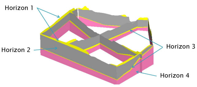 3D GeoSections created by transforming 2D cross section panels to 3D features.