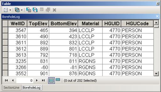 BoreholeLog table for storing vertical information along boreholes.