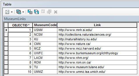 Figure 5: Lookup table for adding links to museum web pages.