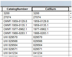 The data table after performing the calculation using the Split_CatalogNumber.cal calculation file.