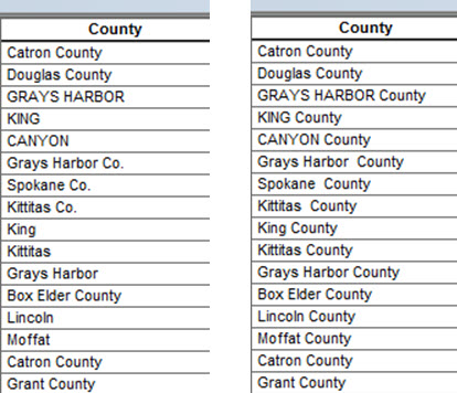 The County field before and after running the County_Cleanup.cal script. Note that the counties still have irregular capitalization.