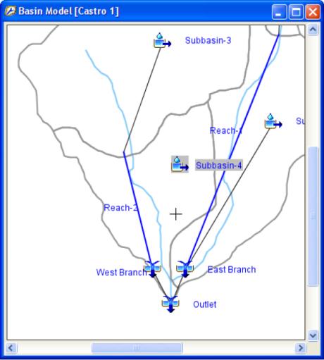 HEC - HMS Basin Model