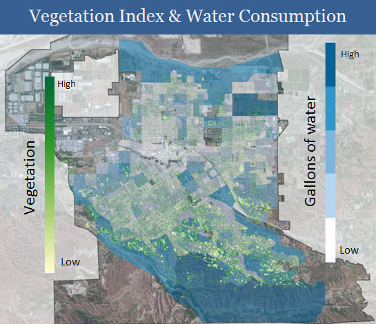Vegetation index & water consumption