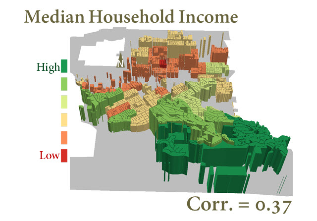 Median household income, Redlands, CA. Vertical axis = water consumption
