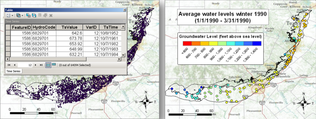 On the left, a set of wells and related water level measurements. On the right, averaged water levels for winter 1990 period. The average values were derived using the Make Time Series Statistics tool available as part of the AHGW tools.