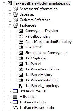 Tax Parcel Feature Dataset