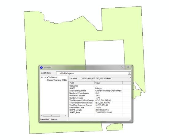 Tax District Identified